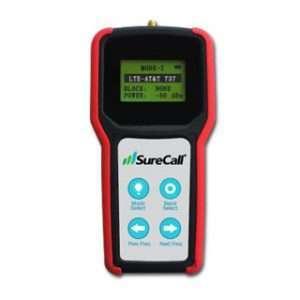 Spectrum Analyzers & Measuring tools